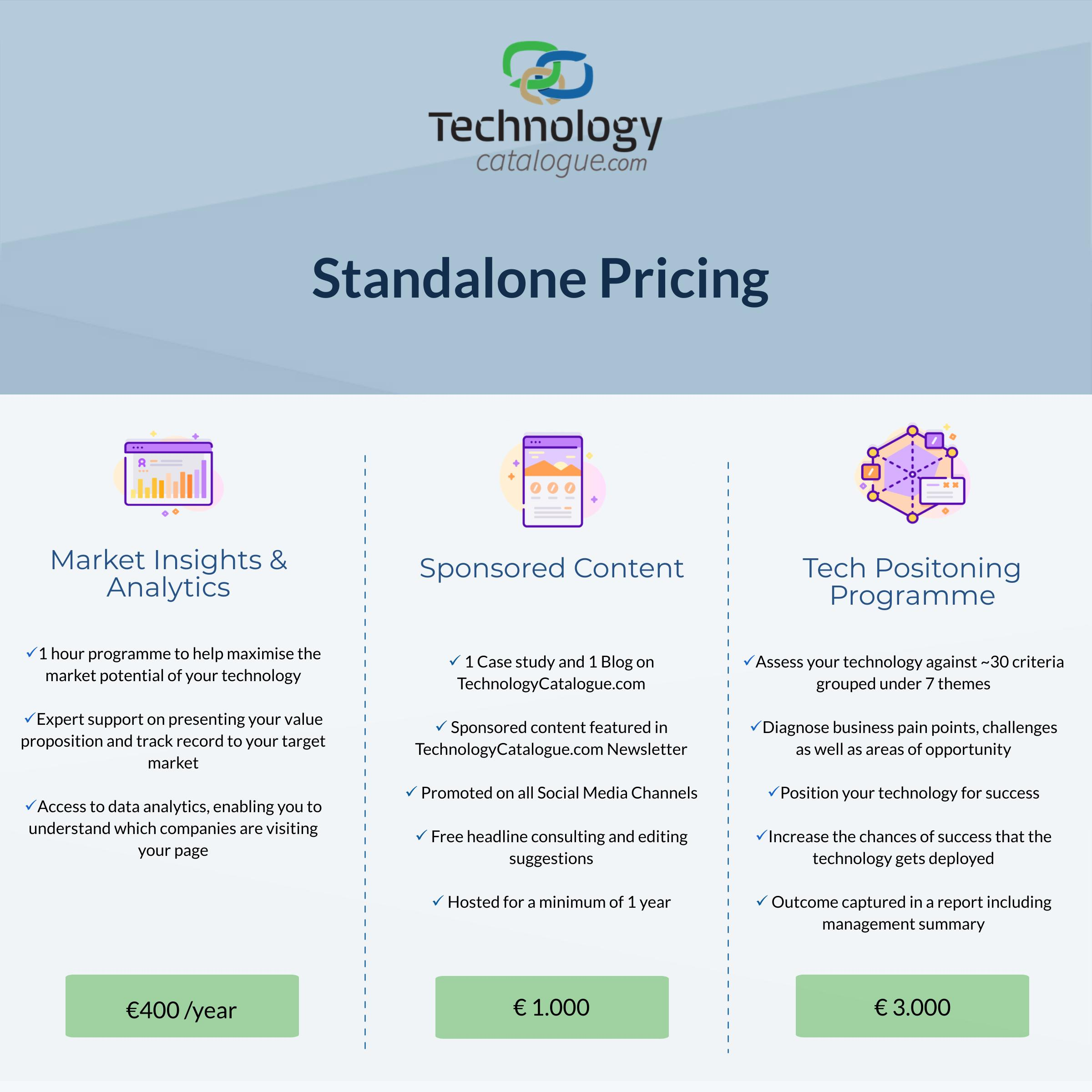 Standalone Pricing