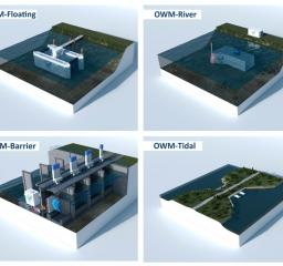 Oryon_Watermill_Deepwater_Energy_green_water_sustainable_hydro_power_tidal_range_affordable_application_solution