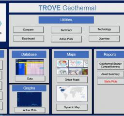 TROVE_Renewables_KnowledgeBases_renewable_energy_geothermal_netherlands_data_analysis_database