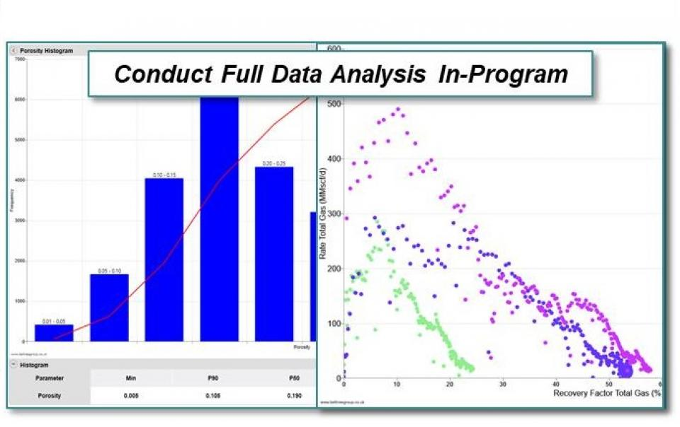 Oil_Gas_Benchmarking_software_bMark_Belltree_limited_subsurface_wells_full_data_analysis