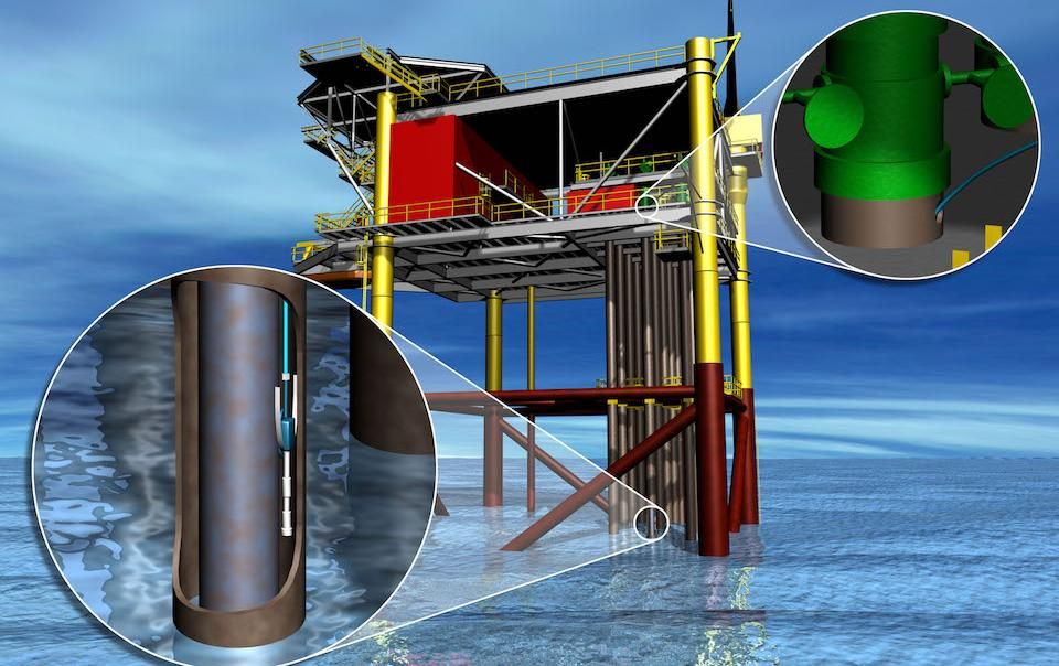 Technology_oil_gas_subsurface_well_integrity_Sonovation_DCPEC_platform