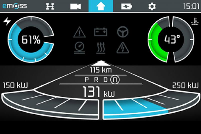 Technology_oil_gas_logistics_electric_mobility_emoss_dashboard