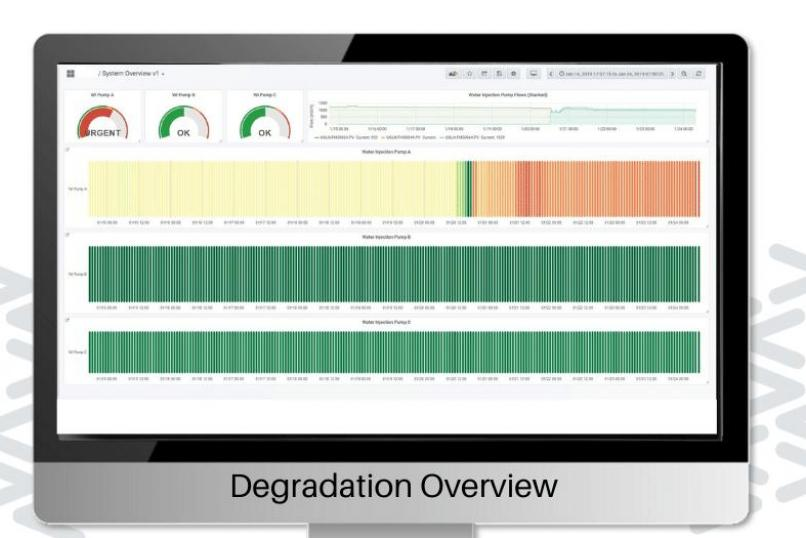 VROC_AI_for_engineers_predictive_maintenance_optimization_oil_and_gas_mining_maritime_degradation_overview